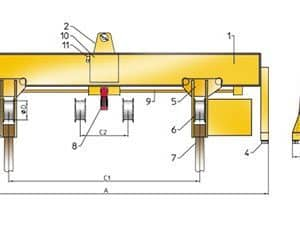 Drawing - Load turning device ROTOMAX RVM