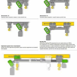 Drawing - Hoists chain electric STAHL STD dual